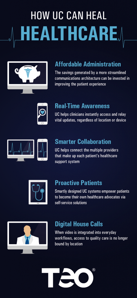 TEO How UC Can Heal Healthcare « ATC Voice Data